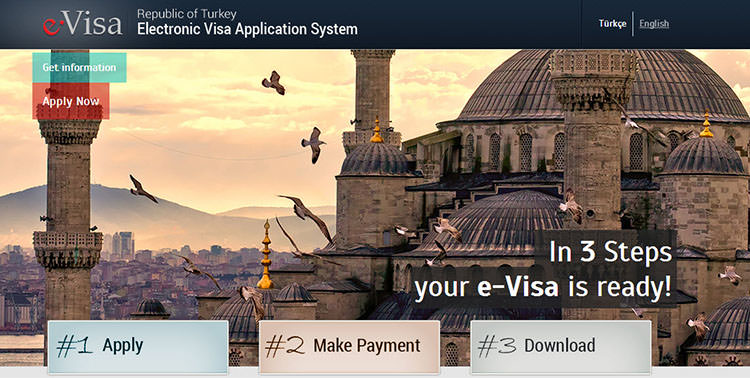 e visa for turkey