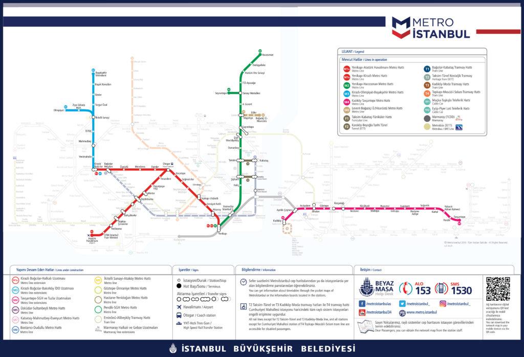 istanbul-transportation-network