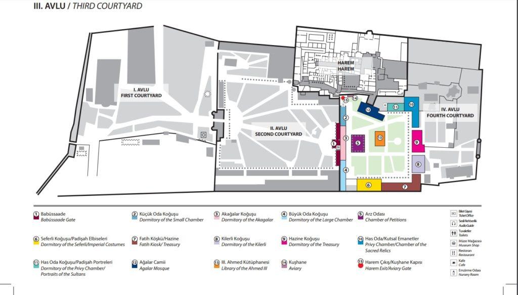 Topkapi-palace-museum-tour-plan-3rd-courtyard