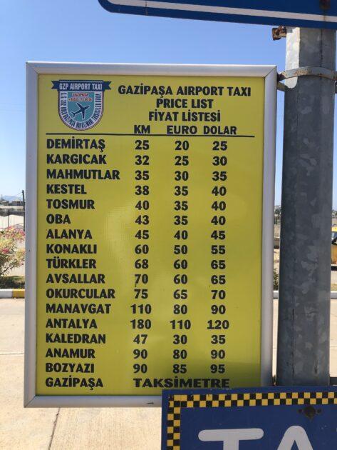 Gazipasa Alanya Airport Taxi Prices